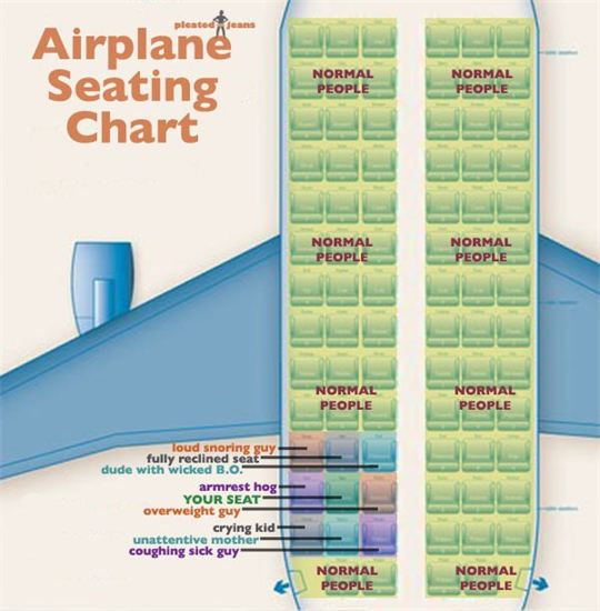 Best-and-worst-airline-seats-Seating-on-a-plane